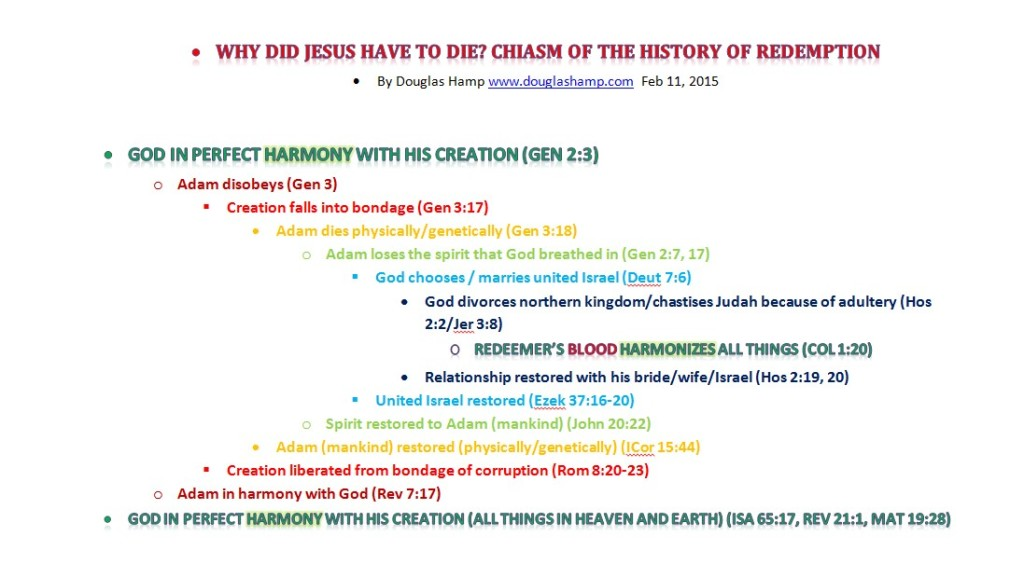 Chiasm of History of Redemption