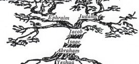 Who Are the House of Jacob?